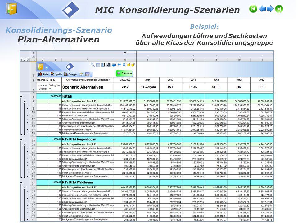 MIC Konsolidierung-Szenarien Konsolidierungs-Szenario Plan-Alternativen Beispiel: Aufwendungen Löhne und Sachkosten über alle Kitas der Konsolidierung