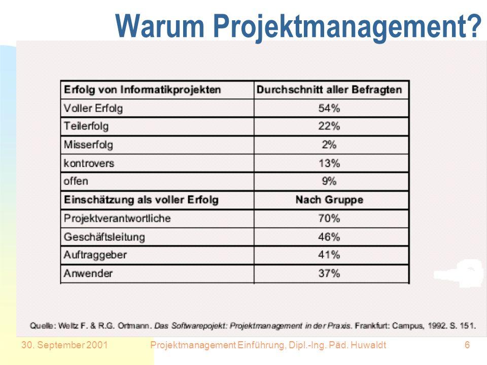 30. September 2001Projektmanagement Einführung, Dipl.-Ing. Päd. Huwaldt6 Warum Projektmanagement?