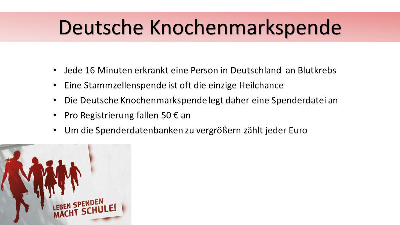 Jede 16 Minuten erkrankt eine Person in Deutschland an Blutkrebs Eine Stammzellenspende ist oft die einzige Heilchance Die Deutsche Knochenmarkspende legt daher eine Spenderdatei an Pro Registrierung fallen 50 € an Um die Spenderdatenbanken zu vergrößern zählt jeder Euro Deutsche Knochenmarkspende