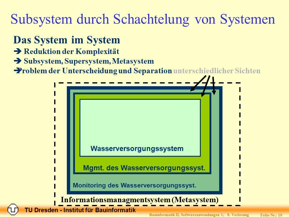 TU Dresden - Institut für Bauinformatik Folie-Nr.: 10 Bauinformatik II, Softwareanwendungen 1; 8. Vorlesung Subsystem durch Schachtelung von Systemen