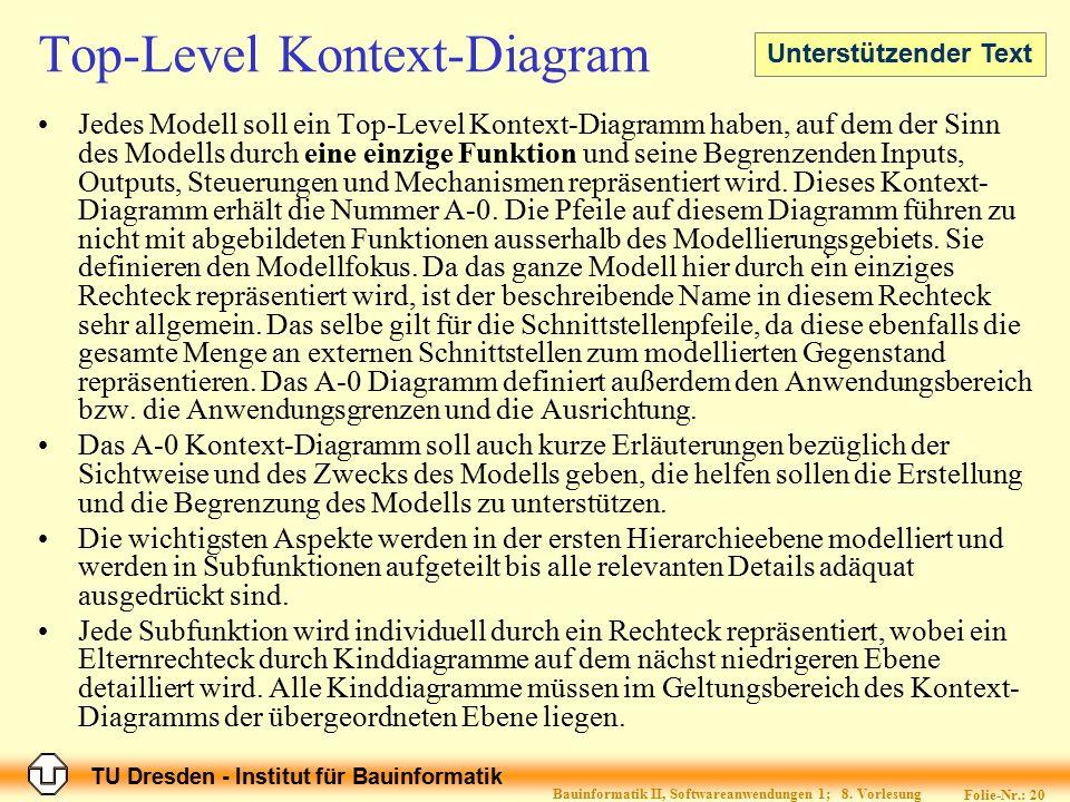 TU Dresden - Institut für Bauinformatik Folie-Nr.: 20 Bauinformatik II, Softwareanwendungen 1; 8. Vorlesung Top-Level Kontext-Diagram Jedes Modell sol