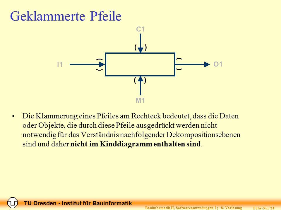 TU Dresden - Institut für Bauinformatik Folie-Nr.: 24 Bauinformatik II, Softwareanwendungen 1; 8. Vorlesung Geklammerte Pfeile Die Klammerung eines Pf