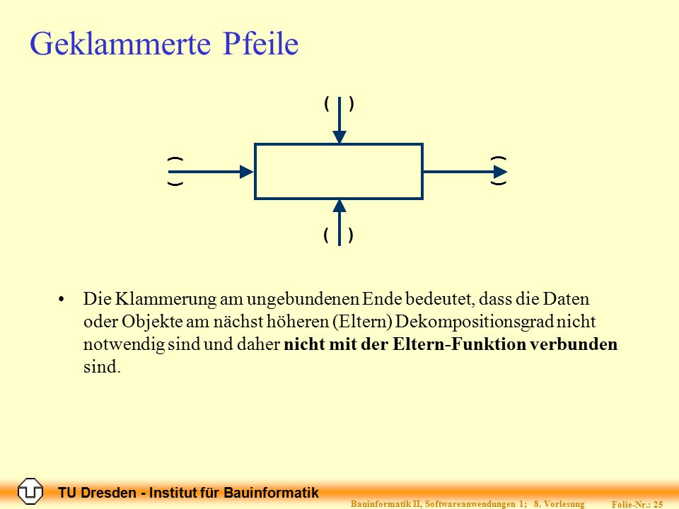 TU Dresden - Institut für Bauinformatik Folie-Nr.: 25 Bauinformatik II, Softwareanwendungen 1; 8. Vorlesung Geklammerte Pfeile Die Klammerung am ungeb