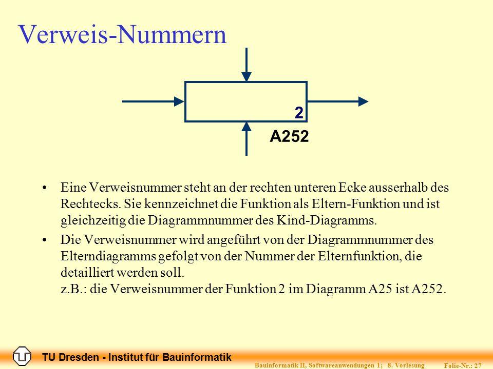 TU Dresden - Institut für Bauinformatik Folie-Nr.: 27 Bauinformatik II, Softwareanwendungen 1; 8. Vorlesung Verweis-Nummern Eine Verweisnummer steht a