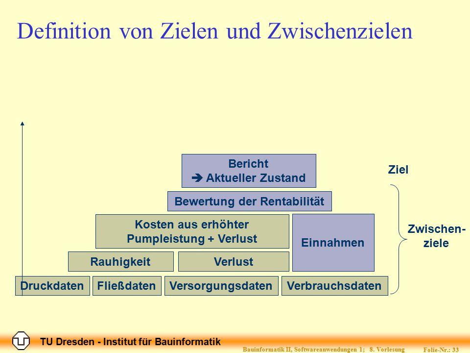TU Dresden - Institut für Bauinformatik Folie-Nr.: 33 Bauinformatik II, Softwareanwendungen 1; 8. Vorlesung Definition von Zielen und Zwischenzielen D