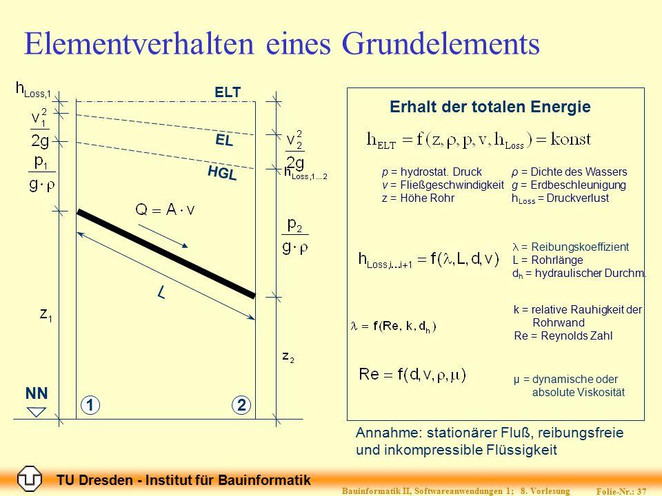 TU Dresden - Institut für Bauinformatik Folie-Nr.: 37 Bauinformatik II, Softwareanwendungen 1; 8. Vorlesung Elementverhalten eines Grundelements NN EL