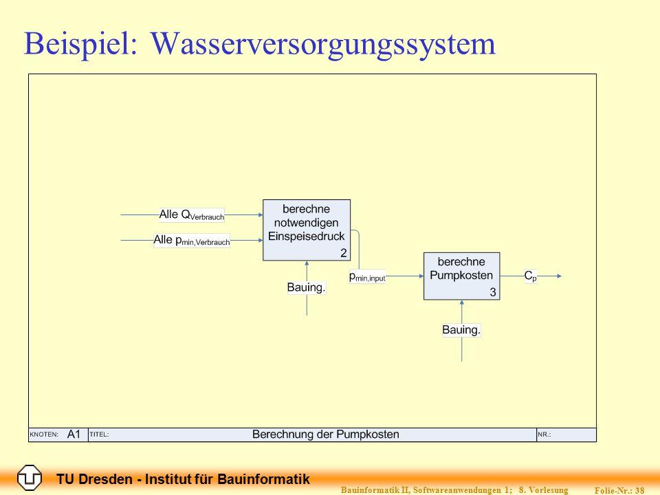 TU Dresden - Institut für Bauinformatik Folie-Nr.: 38 Bauinformatik II, Softwareanwendungen 1; 8. Vorlesung Beispiel: Wasserversorgungssystem