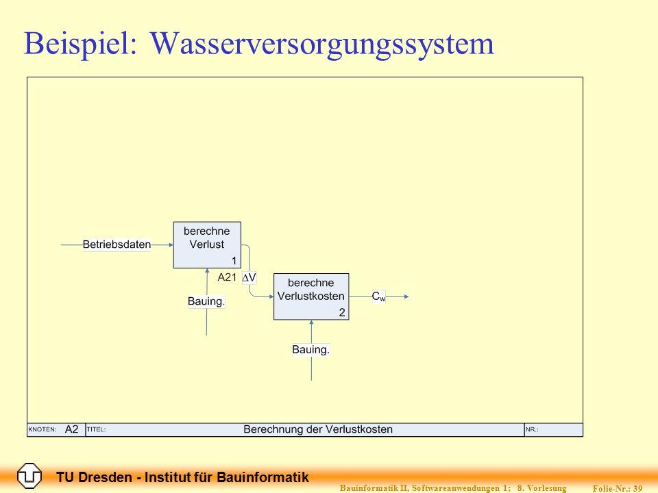 TU Dresden - Institut für Bauinformatik Folie-Nr.: 39 Bauinformatik II, Softwareanwendungen 1; 8. Vorlesung Beispiel: Wasserversorgungssystem