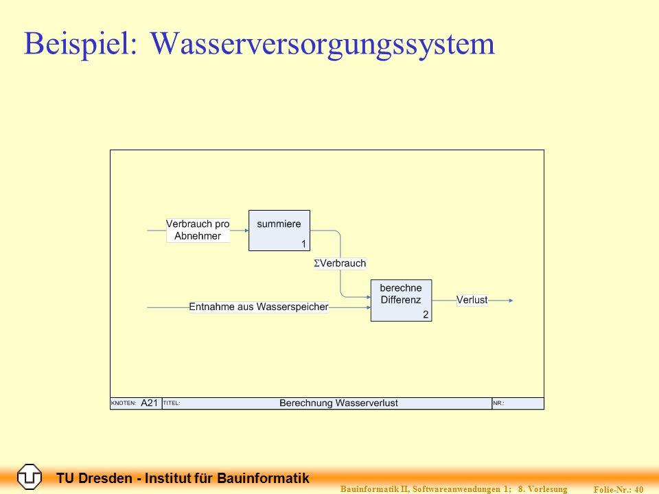 TU Dresden - Institut für Bauinformatik Folie-Nr.: 40 Bauinformatik II, Softwareanwendungen 1; 8. Vorlesung Beispiel: Wasserversorgungssystem