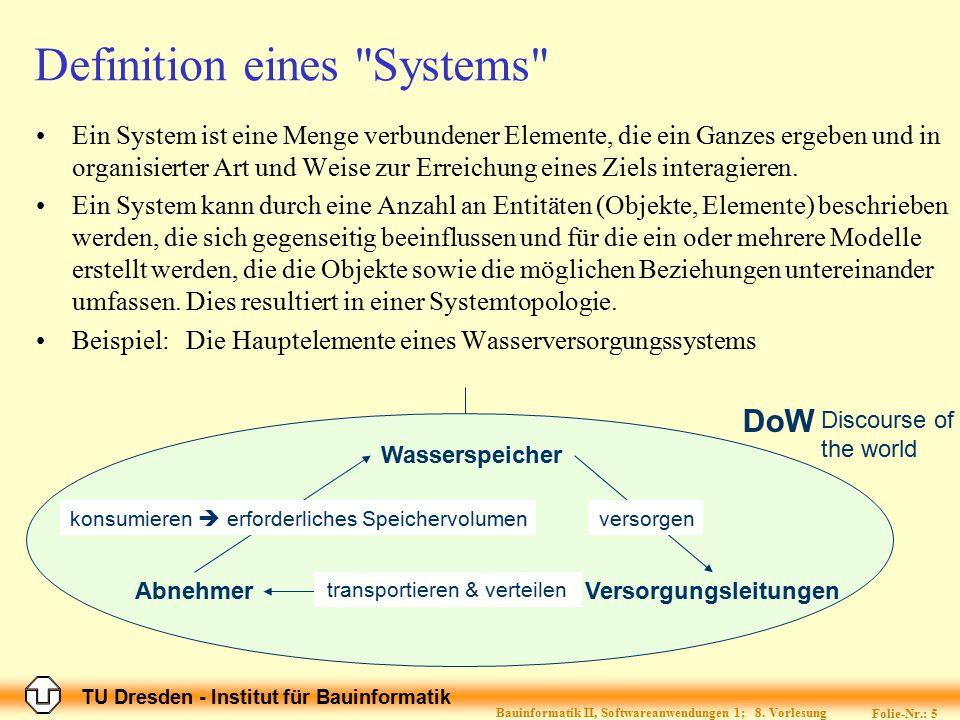 TU Dresden - Institut für Bauinformatik Folie-Nr.: 5 Bauinformatik II, Softwareanwendungen 1; 8. Vorlesung Definition eines