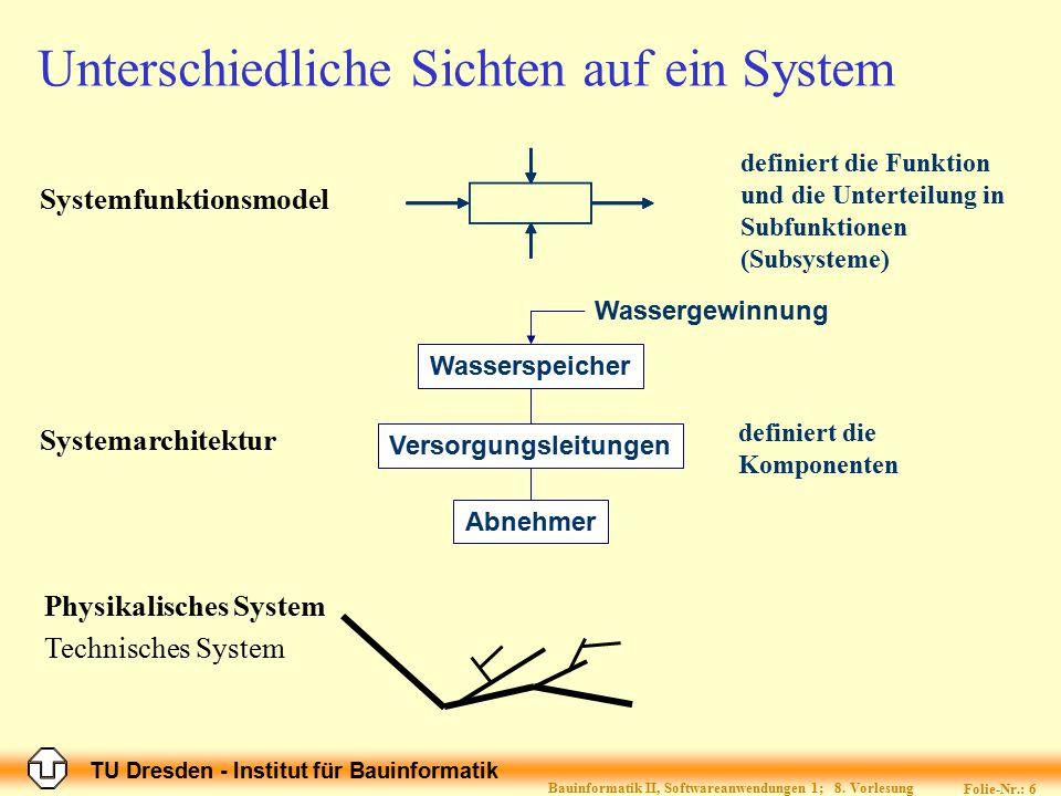 TU Dresden - Institut für Bauinformatik Folie-Nr.: 6 Bauinformatik II, Softwareanwendungen 1; 8. Vorlesung Unterschiedliche Sichten auf ein System Sys