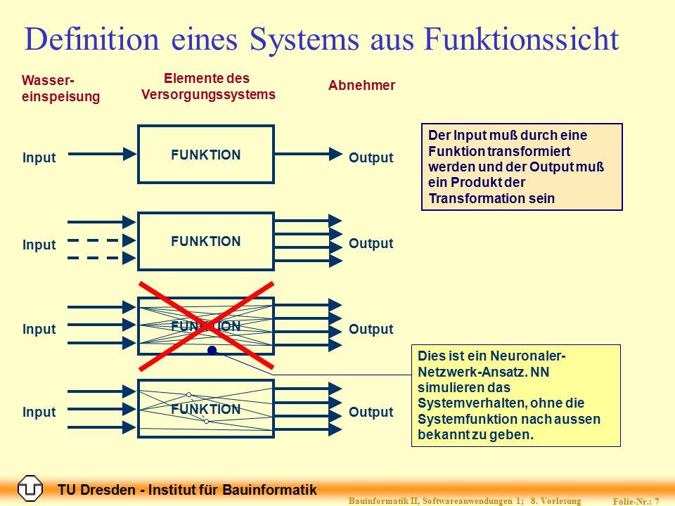 TU Dresden - Institut für Bauinformatik Folie-Nr.: 7 Bauinformatik II, Softwareanwendungen 1; 8. Vorlesung Definition eines Systems aus Funktionssicht
