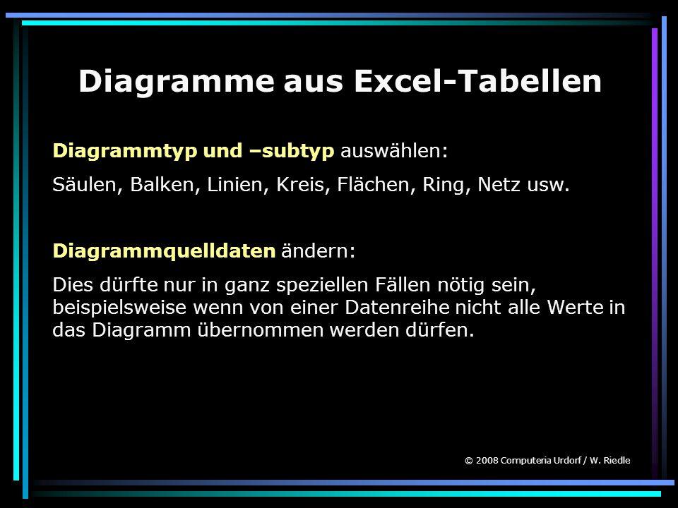 Diagramme aus Excel-Tabellen Diagrammtyp und –subtyp auswählen: Säulen, Balken, Linien, Kreis, Flächen, Ring, Netz usw. Diagrammquelldaten ändern: Die