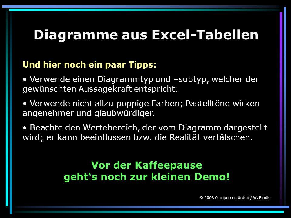 Diagramme aus Excel-Tabellen Und hier noch ein paar Tipps: Verwende einen Diagrammtyp und –subtyp, welcher der gewünschten Aussagekraft entspricht.