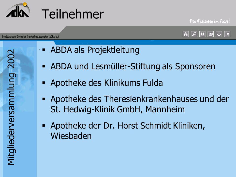Mitgliederversammlung 2002 Teilnehmer  ABDA als Projektleitung  ABDA und Lesmüller-Stiftung als Sponsoren  Apotheke des Klinikums Fulda  Apotheke