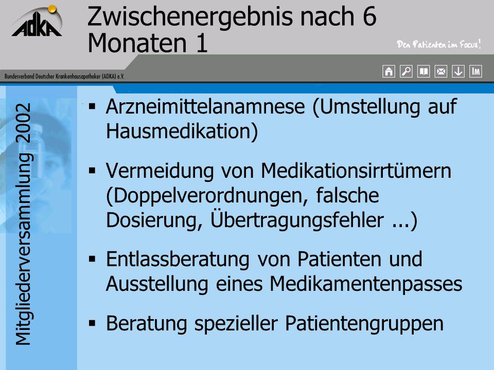Mitgliederversammlung 2002 Zwischenergebnis nach 6 Monaten 1  Arzneimittelanamnese (Umstellung auf Hausmedikation)  Vermeidung von Medikationsirrtüm