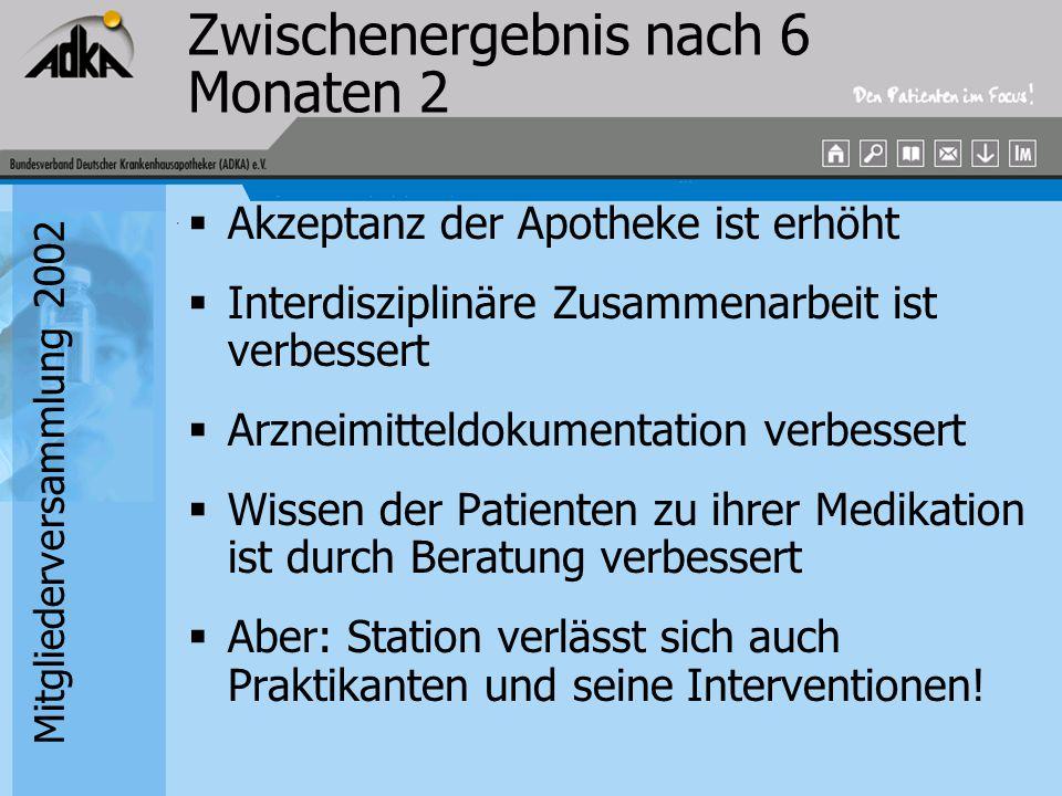 Mitgliederversammlung 2002 Zwischenergebnis nach 6 Monaten 2  Akzeptanz der Apotheke ist erhöht  Interdisziplinäre Zusammenarbeit ist verbessert  A