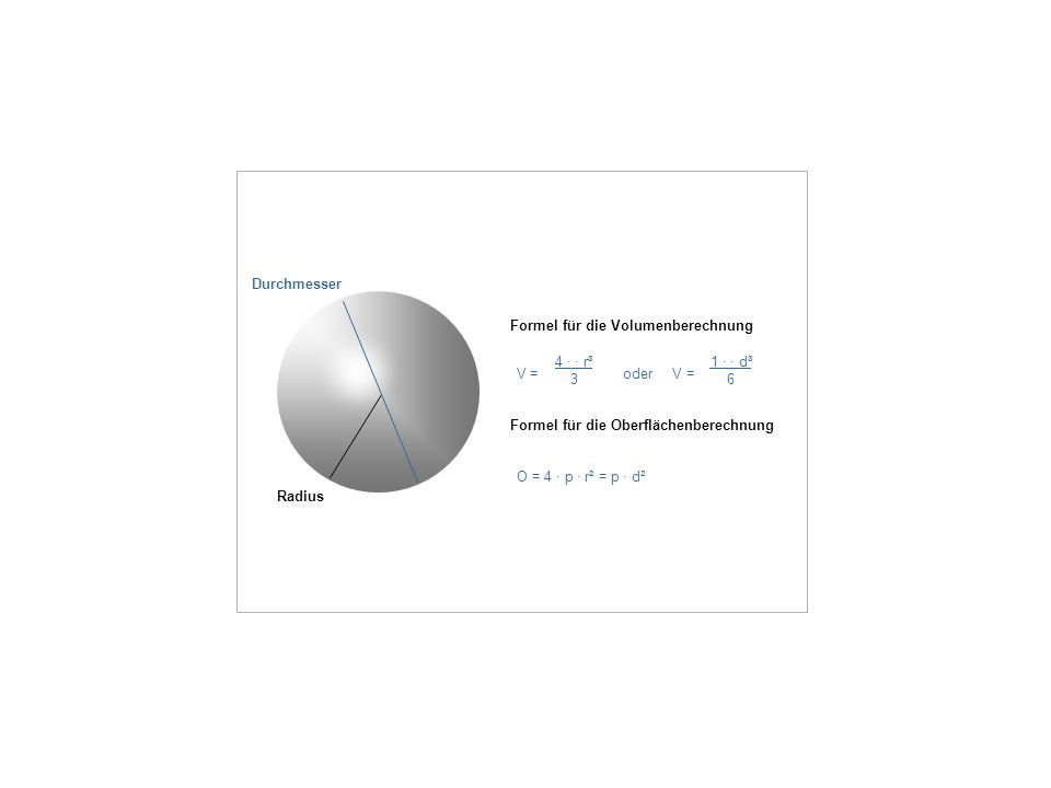 Formel für die Volumenberechnung V = oder V = 4 · · r³ 3 1 · · d³ 6 Formel für die Oberflächenberechnung O = 4 · p · r² = p · d² Radius Durchmesser