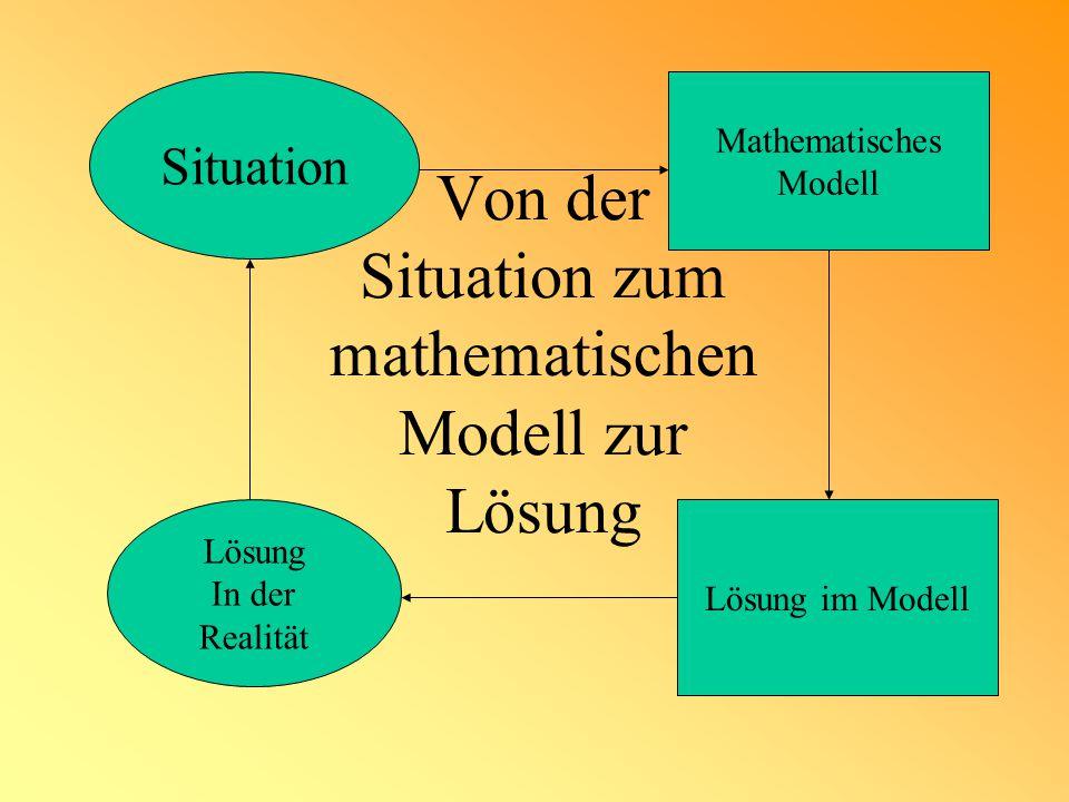 Situation Mathematisches Modell Lösung im Modell Lösung In der Realität Von der Situation zum mathematischen Modell zur Lösung