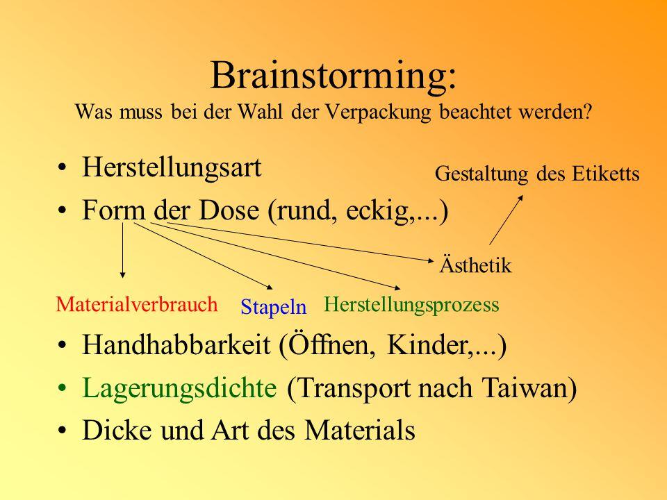 Brainstorming: Was muss bei der Wahl der Verpackung beachtet werden.