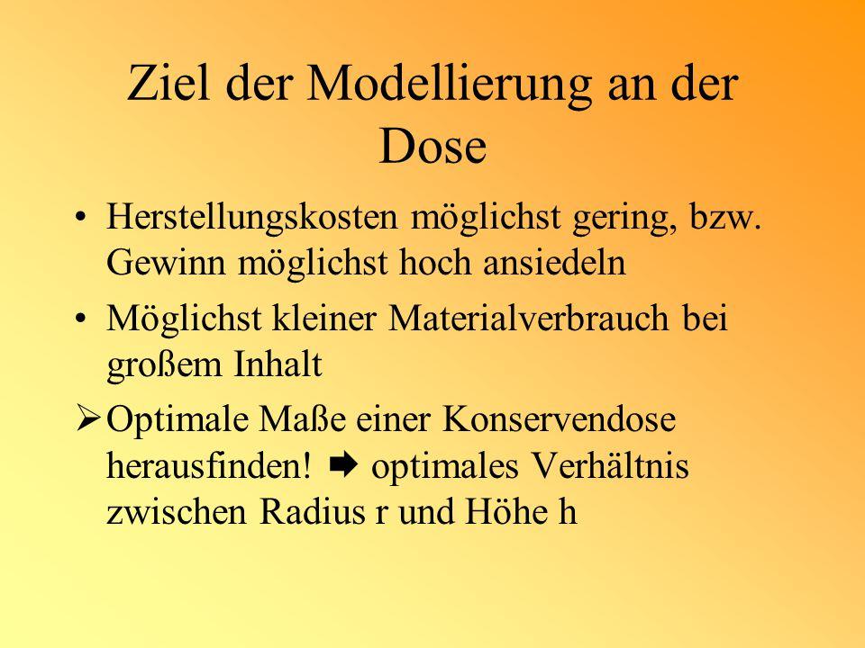 Ziel der Modellierung an der Dose Herstellungskosten möglichst gering, bzw.
