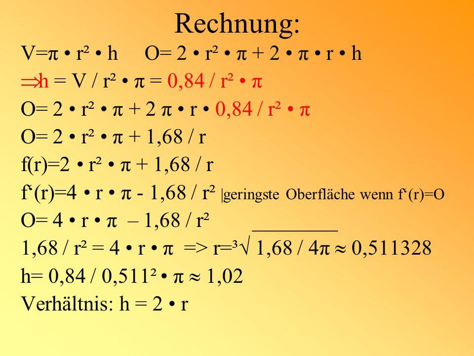 Rechnung: V=π r² h O= 2 r² π + 2 π r h  h = V / r² π = 0,84 / r² π O= 2 r² π + 2 π r 0,84 / r² π O= 2 r² π + 1,68 / r f(r)=2 r² π + 1,68 / r f'(r)=4 r π - 1,68 / r² |geringste Oberfläche wenn f'(r)=O O= 4 r π – 1,68 / r² ________ 1,68 / r² = 4 r π => r=³  1,68 / 4π  0,511328 h= 0,84 / 0,511² π  1,02 Verhältnis: h = 2 r