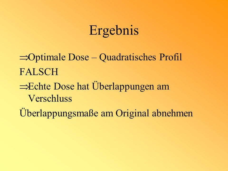 Ergebnis  Optimale Dose – Quadratisches Profil FALSCH  Echte Dose hat Überlappungen am Verschluss Überlappungsmaße am Original abnehmen
