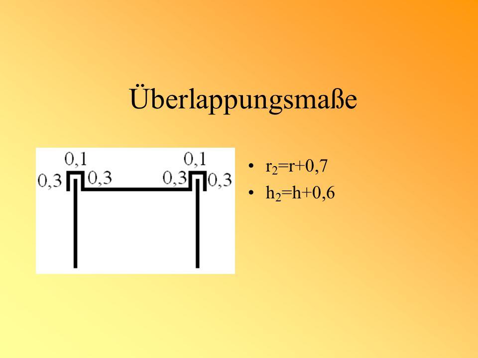 Überlappungsmaße r 2 =r+0,7 h 2 =h+0,6