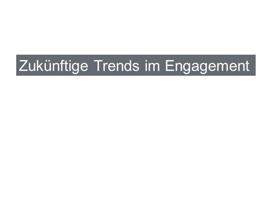 Zukünftige Trends im Engagement