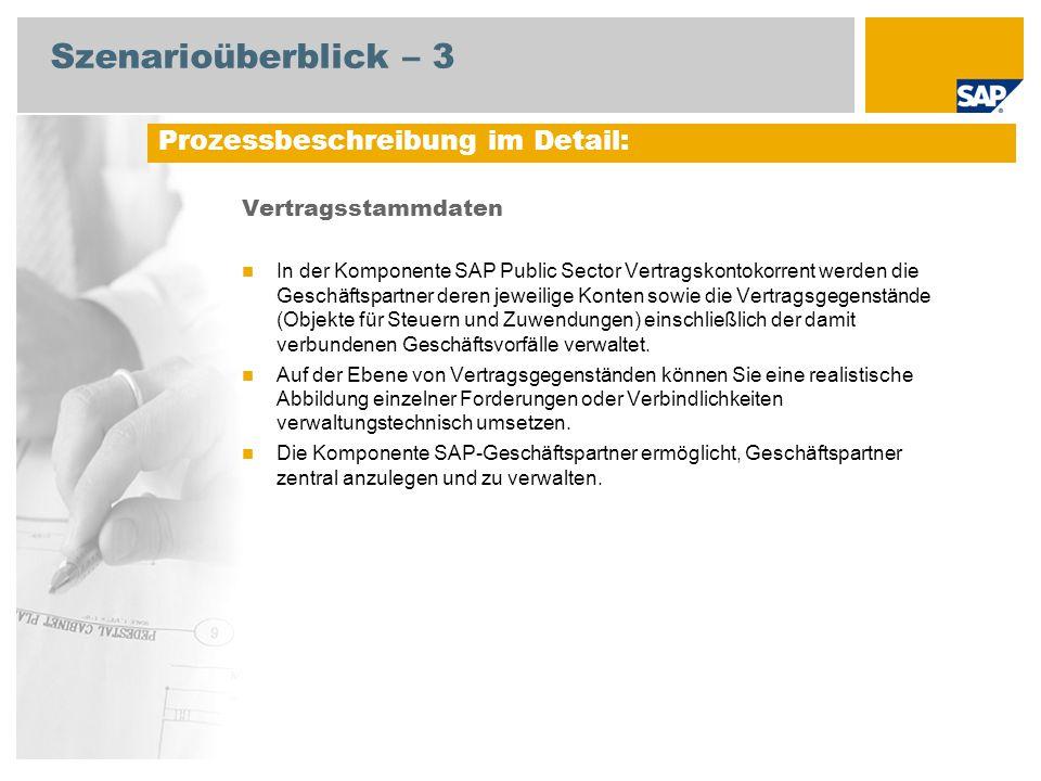 Szenarioüberblick – 3 Vertragsstammdaten In der Komponente SAP Public Sector Vertragskontokorrent werden die Geschäftspartner deren jeweilige Konten s