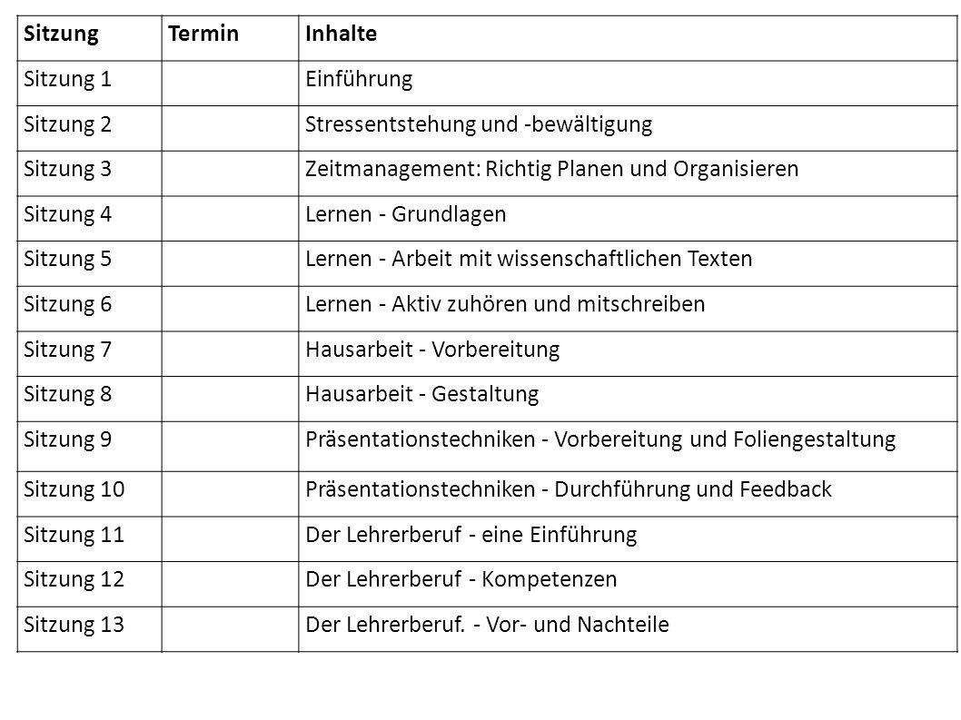 SitzungTerminInhalte Sitzung 1Einführung Sitzung 2Stressentstehung und -bewältigung Sitzung 3Zeitmanagement: Richtig Planen und Organisieren Sitzung 4
