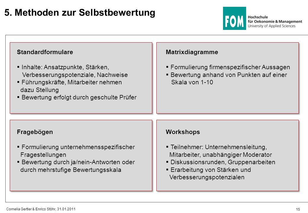 5. Methoden zur Selbstbewertung 15 Cornelia Gertler & Enrico Stöhr, 31.01.2011 Standardformulare  Inhalte: Ansatzpunkte, Stärken, Verbesserungspotenz
