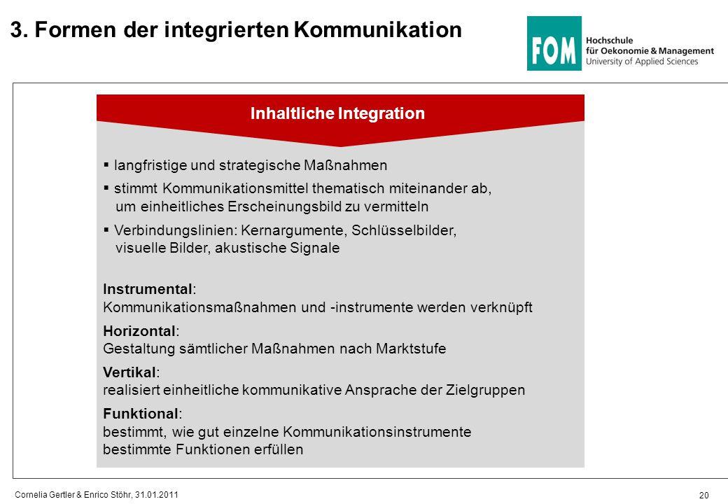 Inhaltliche Integration 20 Cornelia Gertler & Enrico Stöhr, 31.01.2011  langfristige und strategische Maßnahmen  stimmt Kommunikationsmittel themati