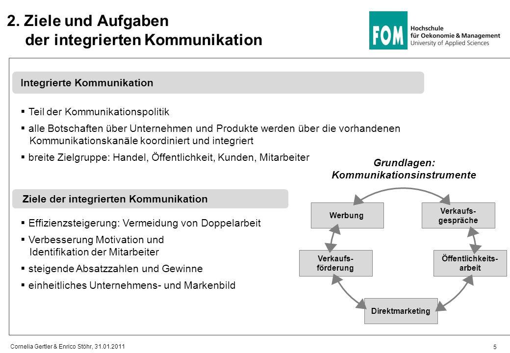 2. Ziele und Aufgaben der integrierten Kommunikation Integrierte Kommunikation  Teil der Kommunikationspolitik  alle Botschaften über Unternehmen un