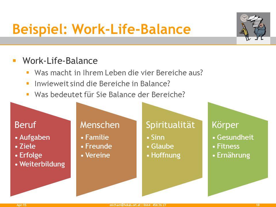 Beispiel: Work-Life-Balance  Work-Life-Balance  Was macht in Ihrem Leben die vier Bereiche aus?  Inwieweit sind die Bereiche in Balance?  Was bede