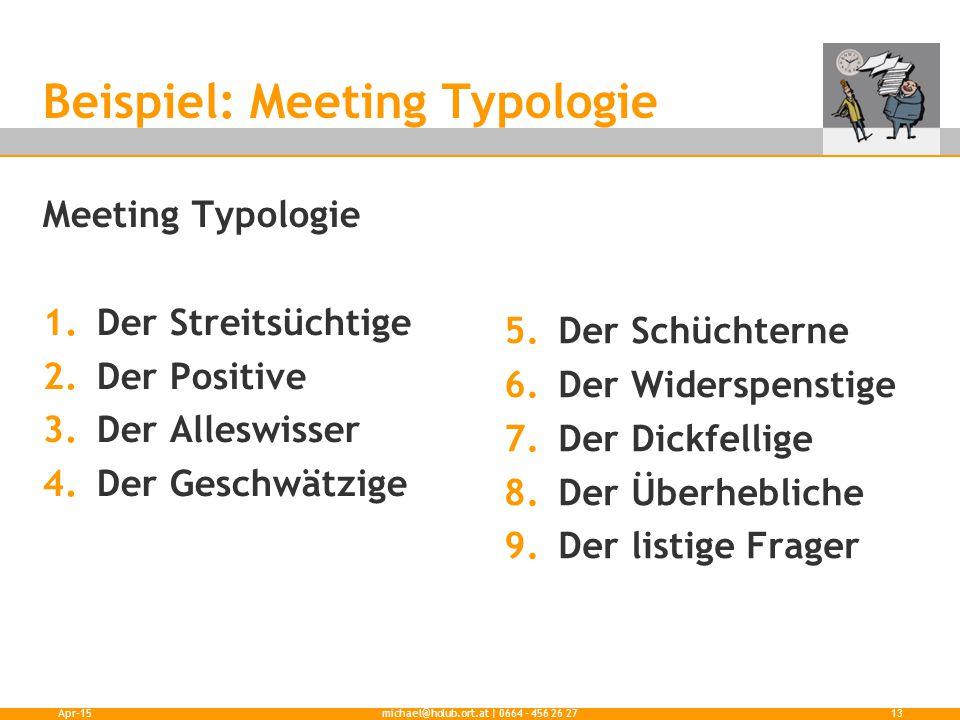 Beispiel: Meeting Typologie Meeting Typologie 1.Der Streitsüchtige 2.Der Positive 3.Der Alleswisser 4.Der Geschwätzige 5.Der Schüchterne 6.Der Widersp