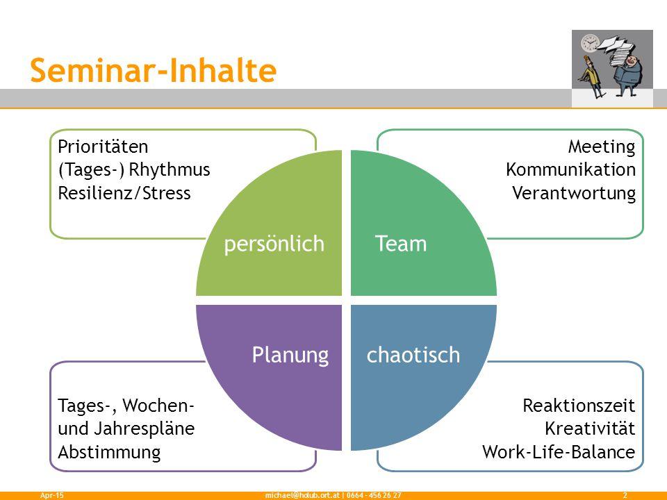 Seminar-Inhalte Reaktionszeit Kreativität Work-Life-Balance Tages-, Wochen- und Jahrespläne Abstimmung Meeting Kommunikation Verantwortung Prioritäten