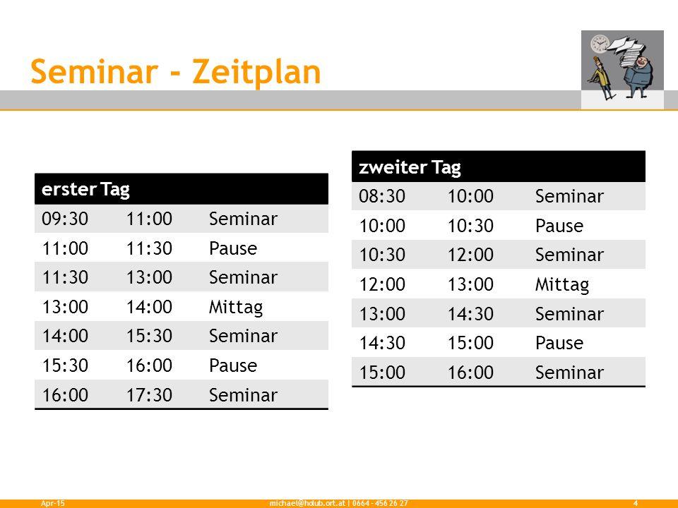 Seminar - Zeitplan erster Tag 09:3011:00Seminar 11:0011:30Pause 11:3013:00Seminar 13:0014:00Mittag 14:0015:30Seminar 15:3016:00Pause 16:0017:30Seminar