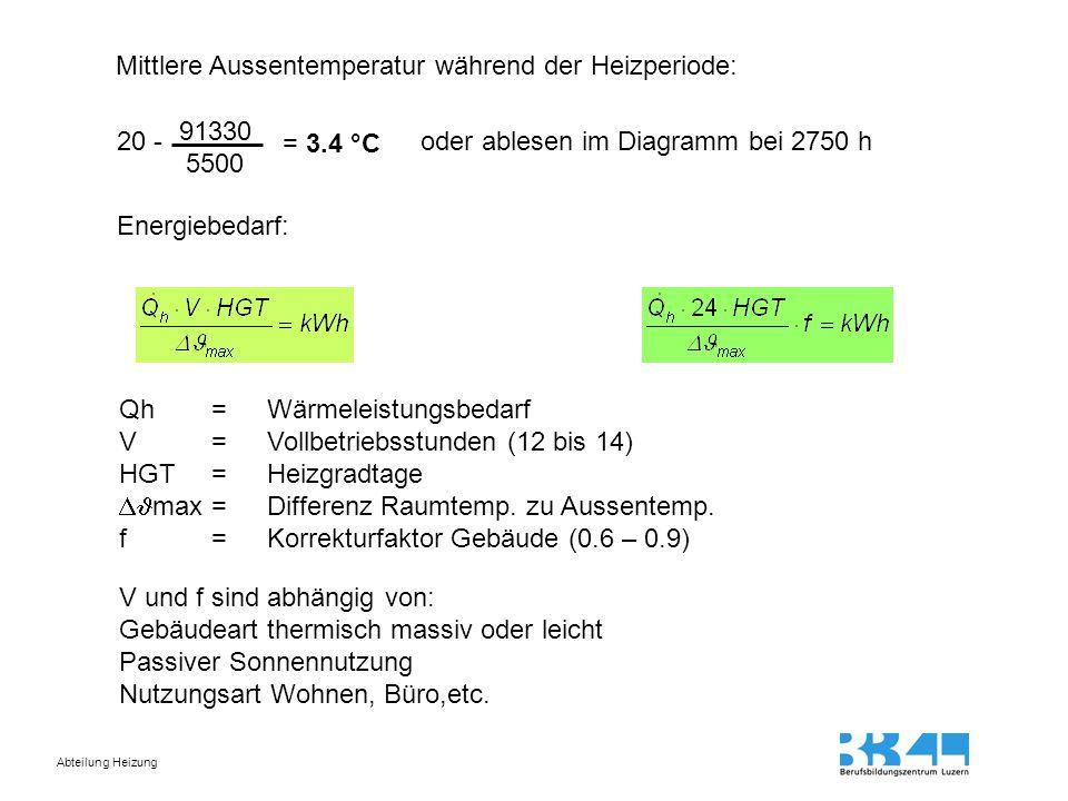 Abteilung Heizung Mittlere Aussentemperatur während der Heizperiode: 91330 5500 = 3.4 °C 20 - oder ablesen im Diagramm bei 2750 h Energiebedarf: Qh = Wärmeleistungsbedarf V= Vollbetriebsstunden (12 bis 14) HGT = Heizgradtage  max = Differenz Raumtemp.