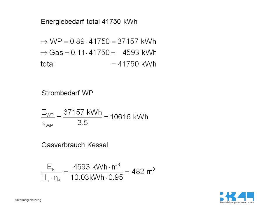 Abteilung Heizung Energiebedarf total 41750 kWh Strombedarf WP Gasverbrauch Kessel