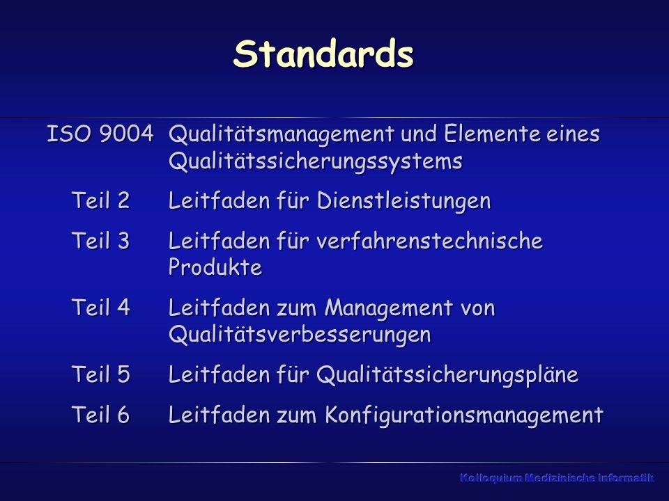 Standards ISO 9004 Teil 2 Teil 3 Teil 4 Teil 5 Teil 6 Qualitätsmanagement und Elemente eines Qualitätssicherungssystems Leitfaden für Dienstleistungen