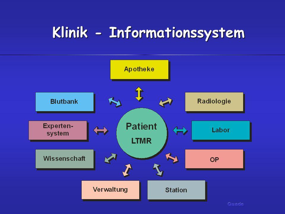 Klinik - Informationssystem