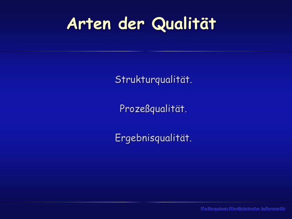 Arten der Qualität Strukturqualität.Prozeßqualität.Ergebnisqualität.
