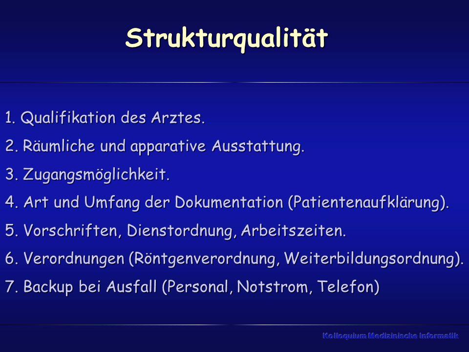 Strukturqualität 1. Qualifikation des Arztes. 2. Räumliche und apparative Ausstattung. 3. Zugangsmöglichkeit. 4. Art und Umfang der Dokumentation (Pat