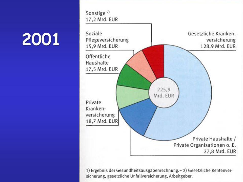 Strukturqualität 1.Qualifikation des Arztes. 2. Räumliche und apparative Ausstattung.