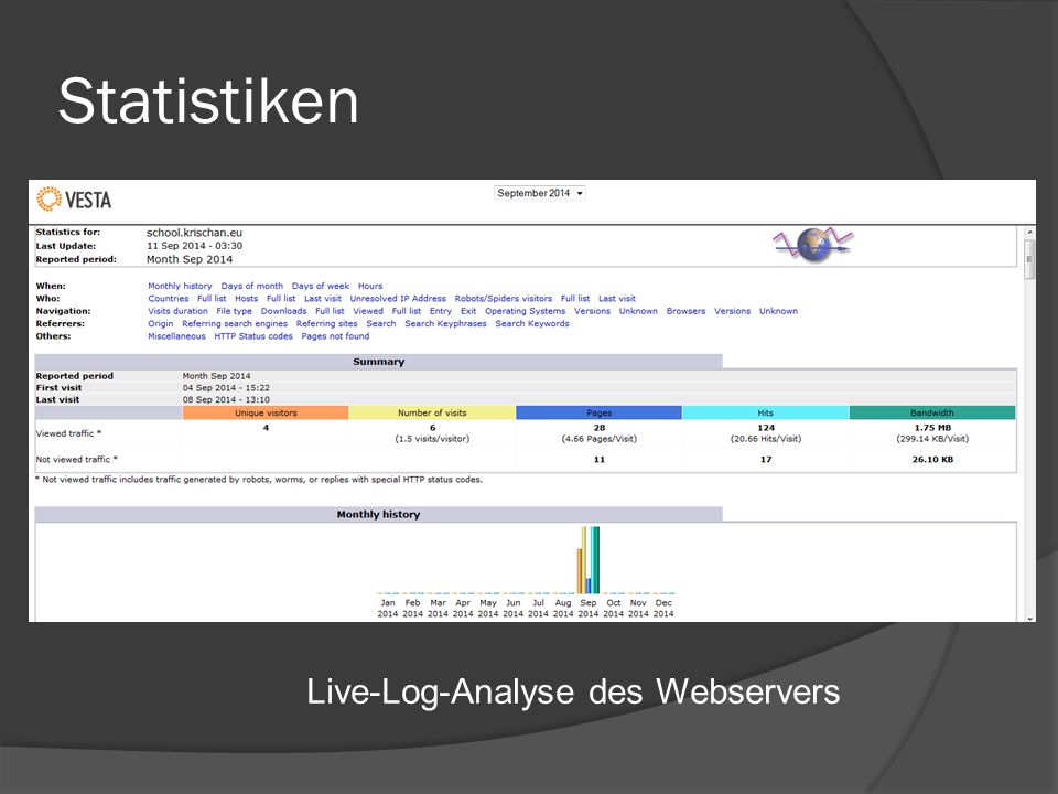 Statistiken Live-Log-Analyse des Webservers