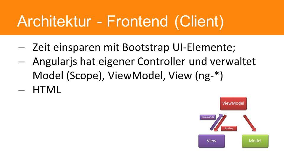 Architektur - Frontend (Client)  Zeit einsparen mit Bootstrap UI-Elemente;  Angularjs hat eigener Controller und verwaltet Model (Scope), ViewModel, View (ng-*)  HTML
