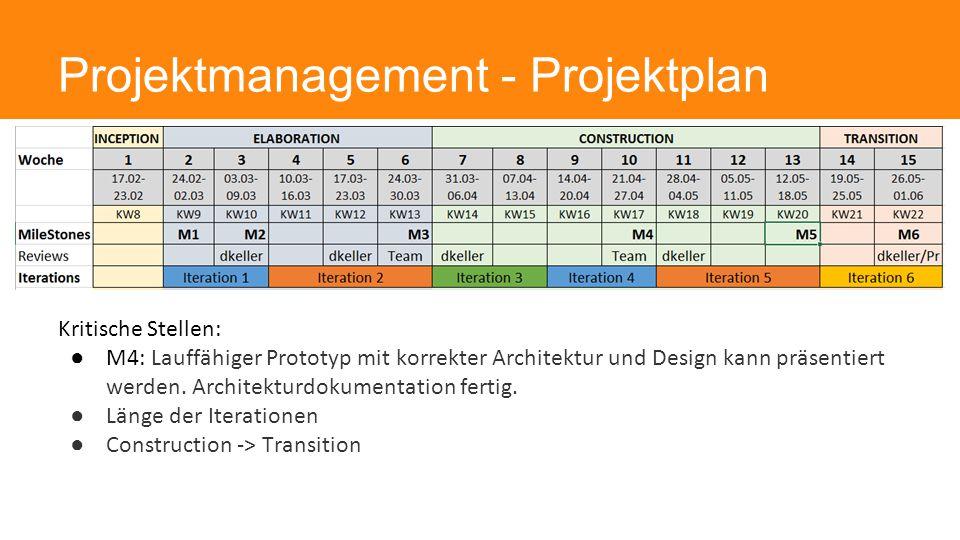 Projektmanagement - Projektplan Kritische Stellen: ● M4: Lauffähiger Prototyp mit korrekter Architektur und Design kann präsentiert werden. Architektu