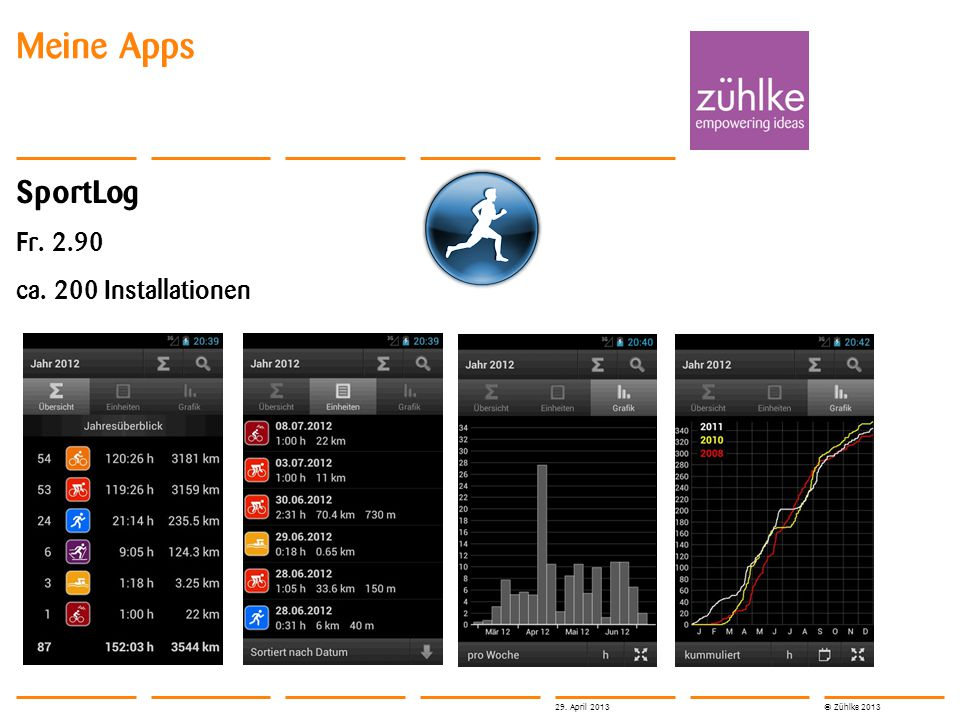 © Zühlke 2013 Meine Apps SportLog Fr. 2.90 ca. 200 Installationen 29. April 2013