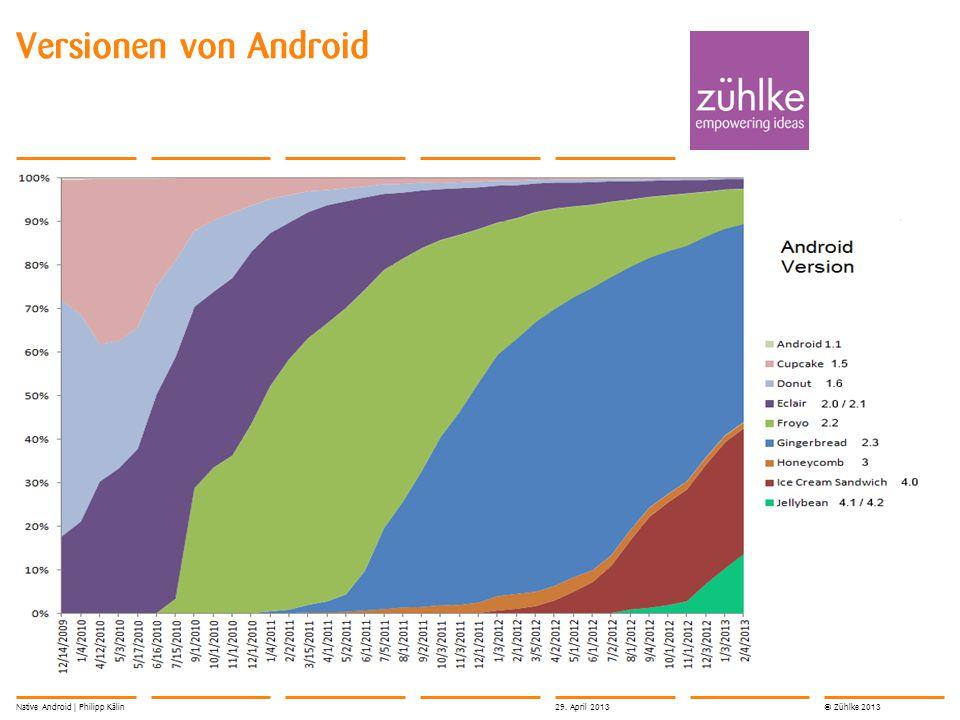 © Zühlke 2013 Webseite und Download http://developer.android.com API http://developer.android.com/reference/packages.html Lösung zu vielen Problemen (Stackoverflow) http://stackoverflow.com/questions/tagged/android Apps programmieren 29.
